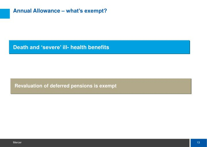 Annual Allowance – what's exempt?
