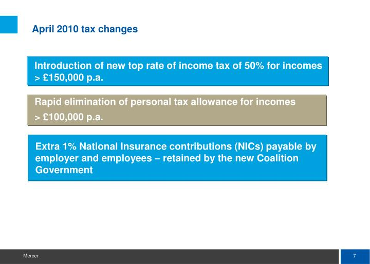 April 2010 tax changes
