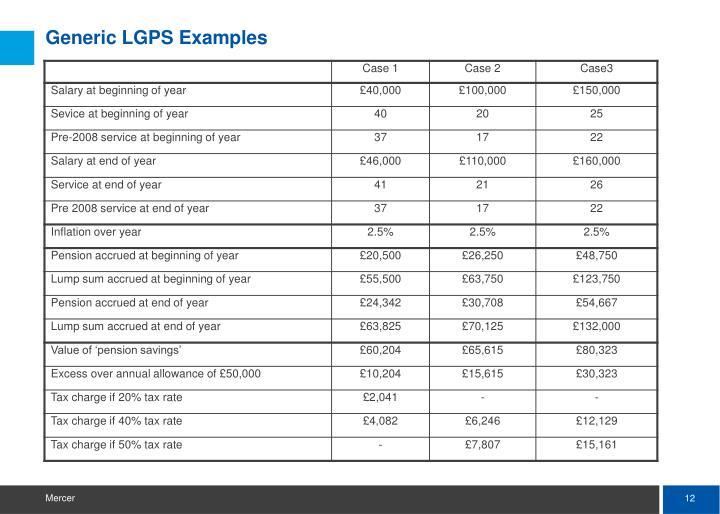 Generic LGPS Examples