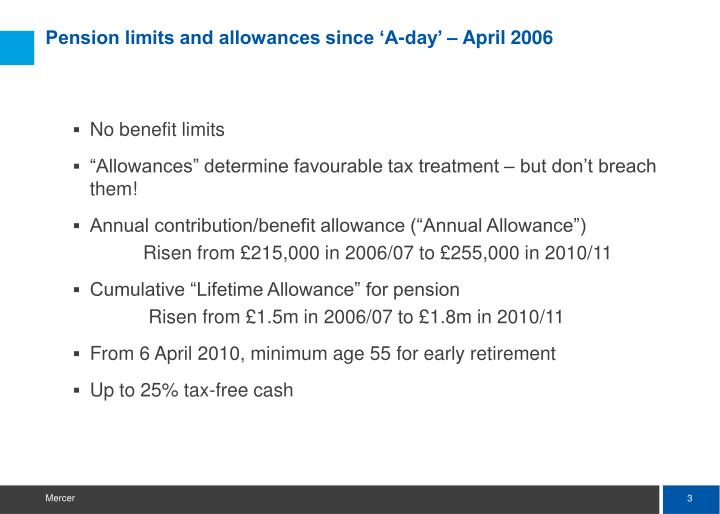 Pension limits and allowances since 'A-day' – April 2006