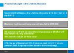 proposed changes to the lifetime allowance