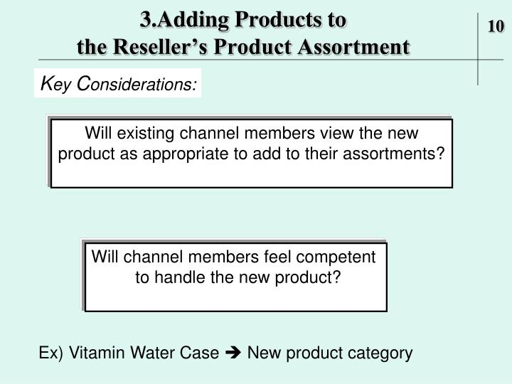 3.Adding Products to