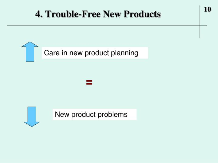 4. Trouble-Free New Products
