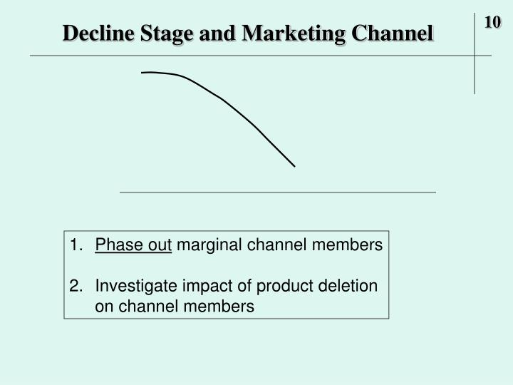 Decline Stage and Marketing Channel