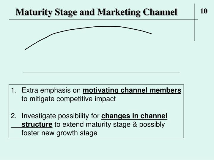 Maturity Stage and Marketing Channel
