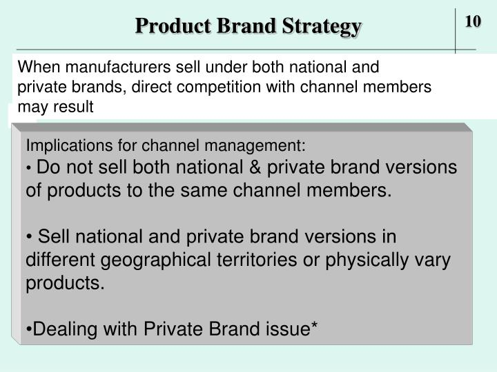 Product Brand Strategy