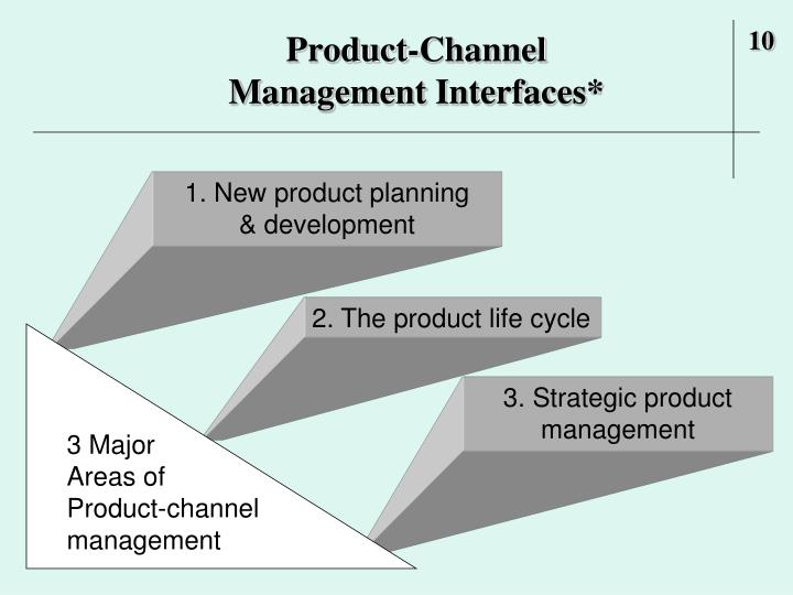 Product-Channel