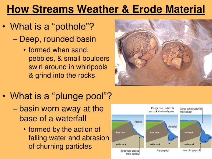 How Streams Weather & Erode Material