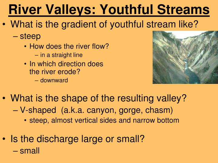 River Valleys: Youthful Streams