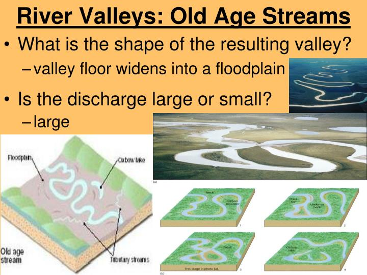 River Valleys: Old Age Streams