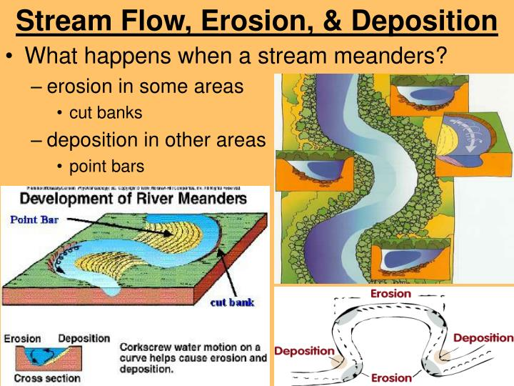 Stream Flow, Erosion, & Deposition