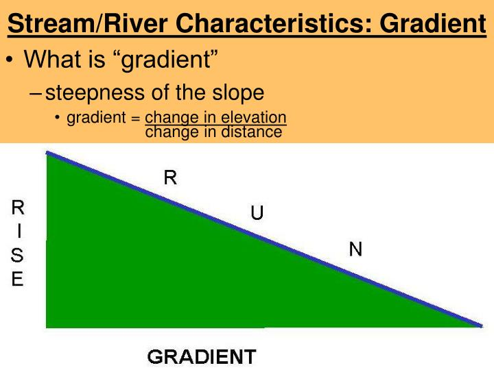 Stream/River Characteristics: Gradient