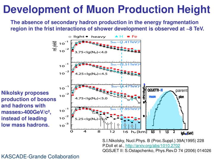 Development of Muon Production Height