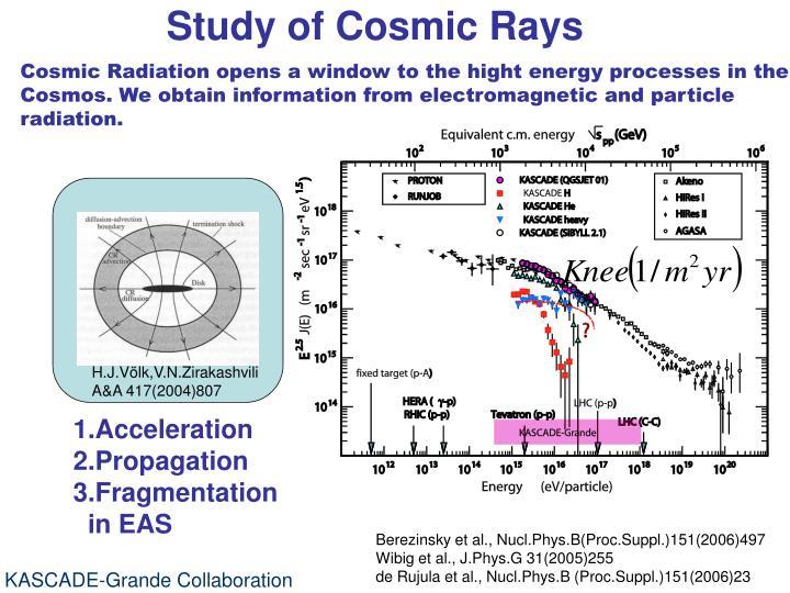 Study of Cosmic Rays