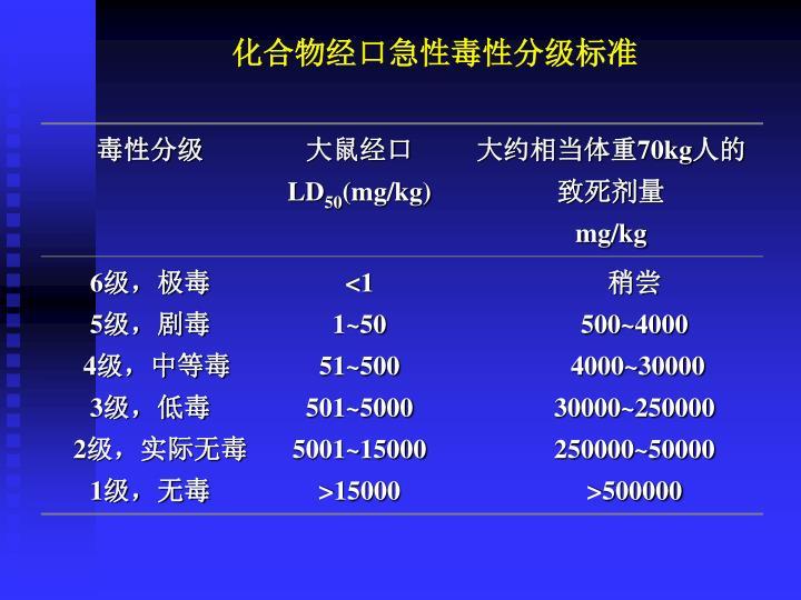 化合物经口急性毒性分级标准