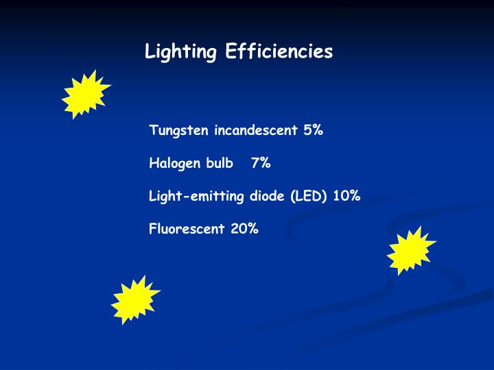 Lighting Efficiencies