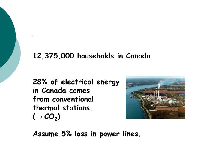 12,375,000 households in Canada