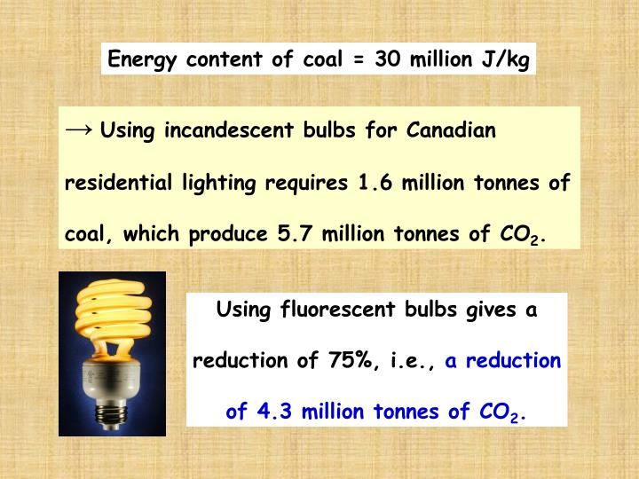 Energy content of coal = 30 million J/kg