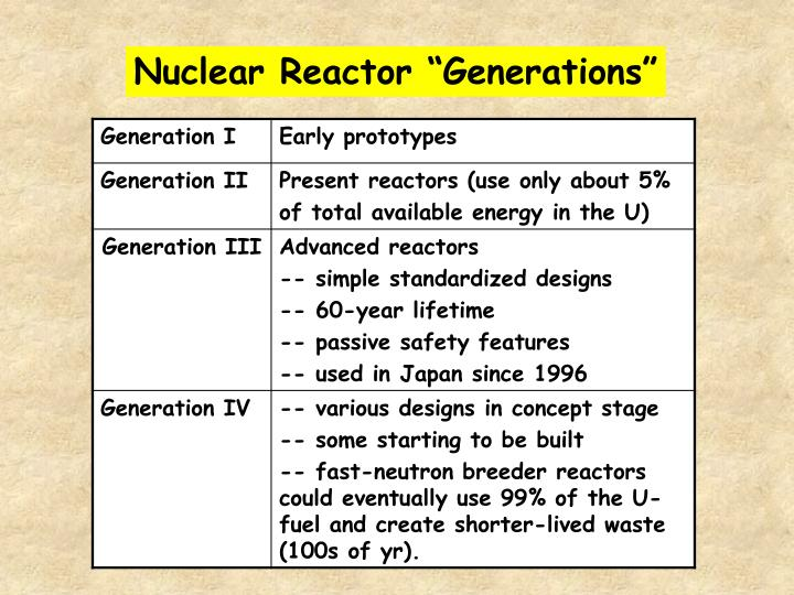 "Nuclear Reactor ""Generations"""