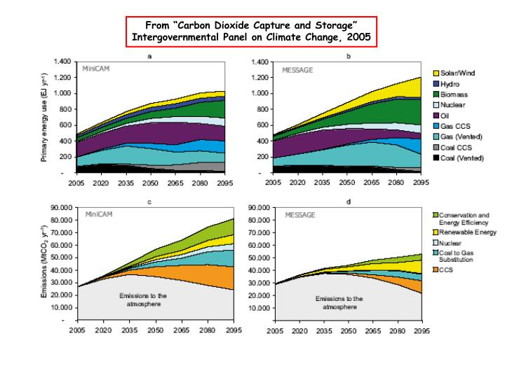 "From ""Carbon Dioxide Capture and Storage"""