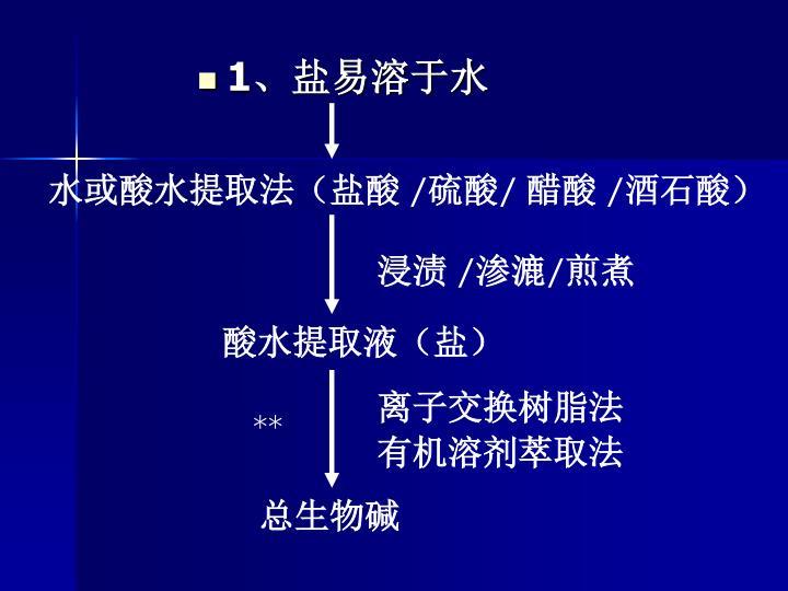 水或酸水提取法(盐酸