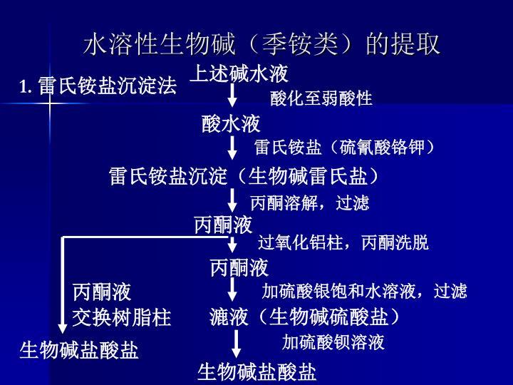 水溶性生物碱(季铵类)的提取