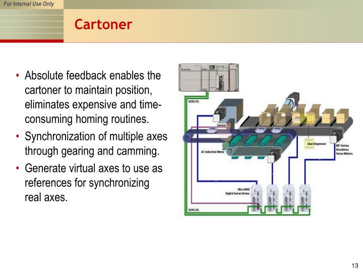 Cartoner