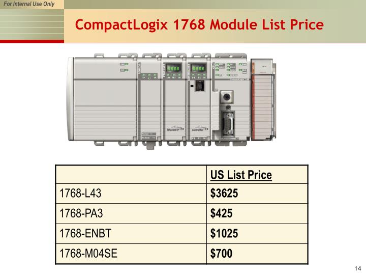 CompactLogix 1768 Module List Price