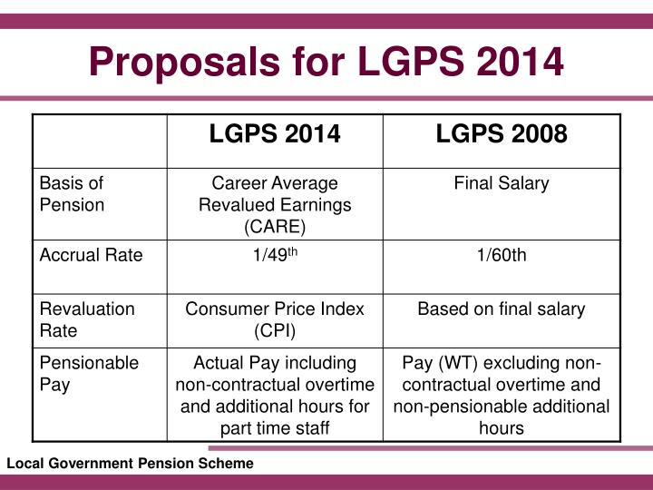 Proposals for LGPS 2014
