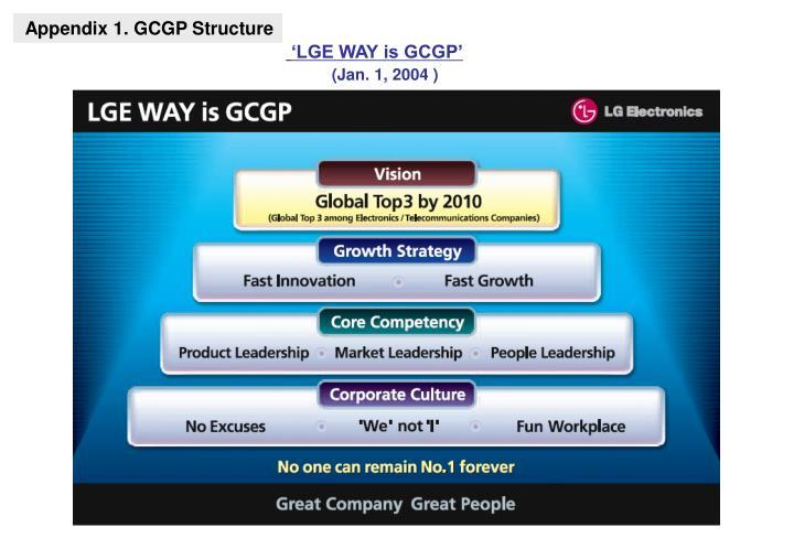 Appendix 1. GCGP Structure