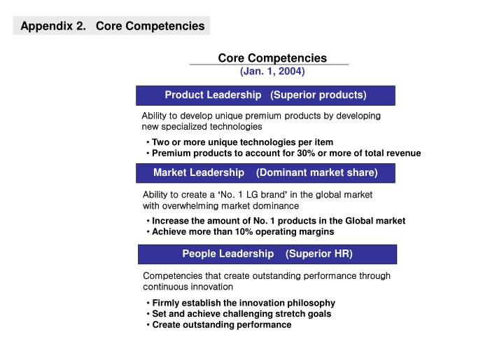 Appendix 2.   Core Competencies