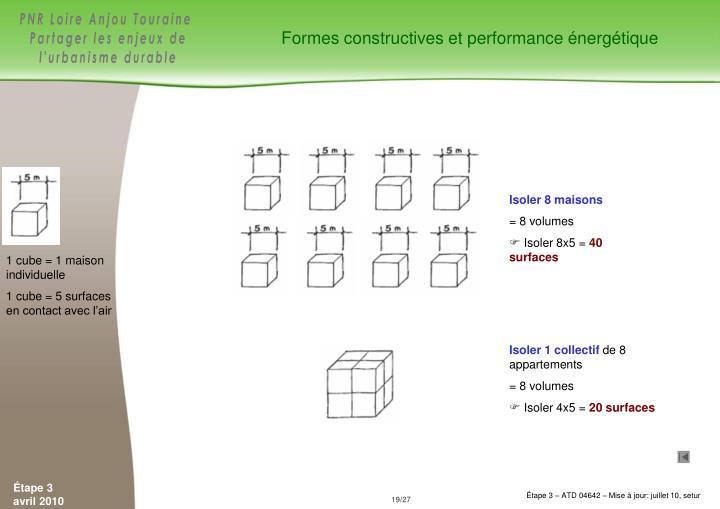 1 cube = 1 maison individuelle