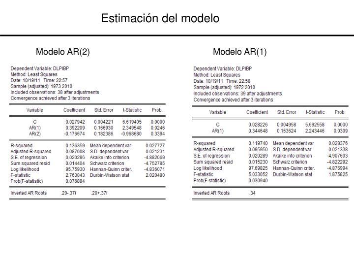Estimación del modelo