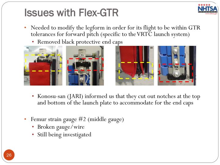 Issues with Flex-GTR