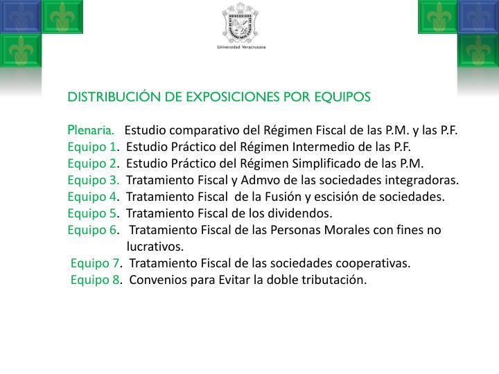 DISTRIBUCIÓN DE EXPOSICIONES POR EQUIPOS