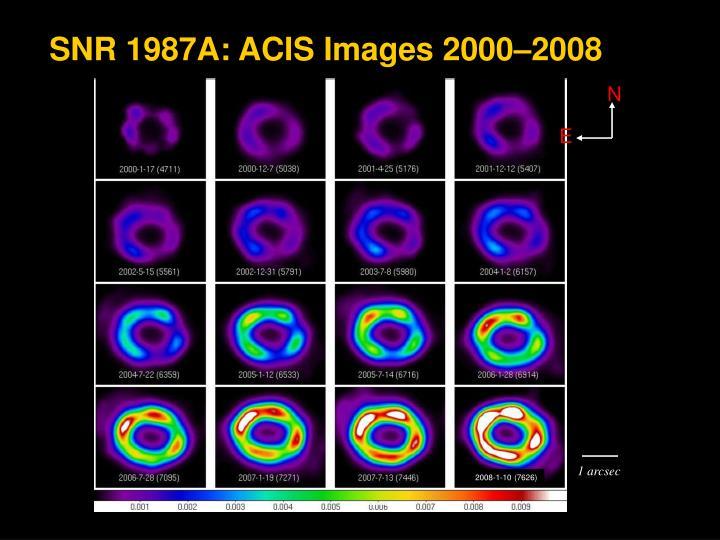 SNR 1987A: ACIS Images 2000–2008