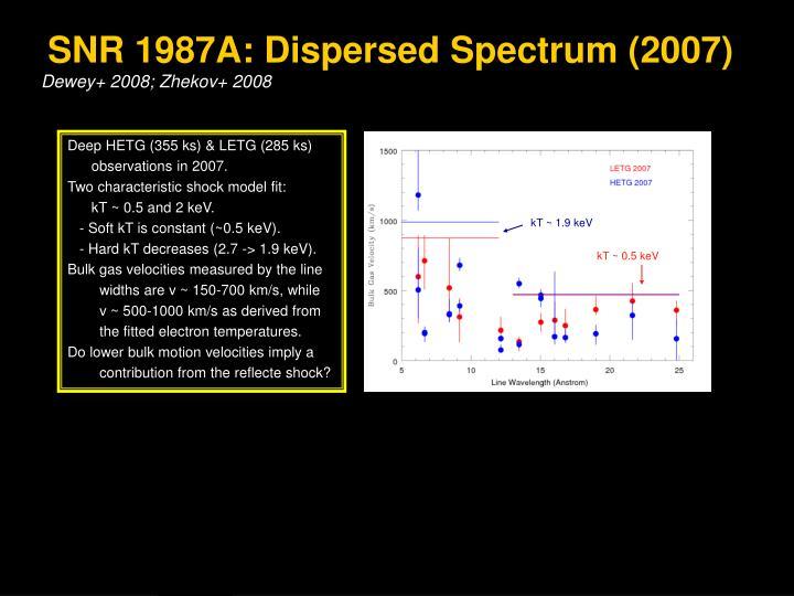 SNR 1987A: Dispersed Spectrum (2007)