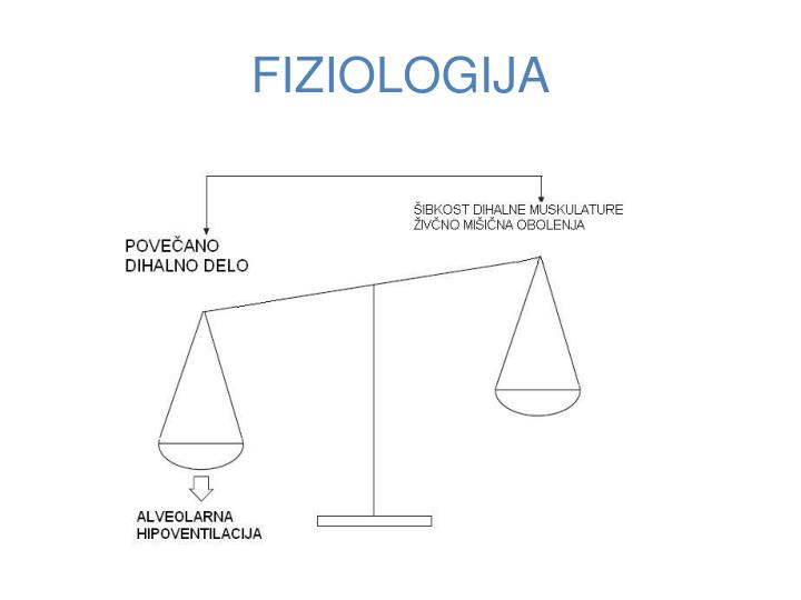 FIZIOLOGIJA