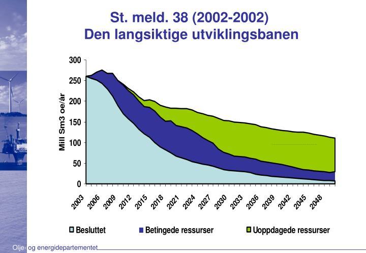 St. meld. 38 (2002-2002)
