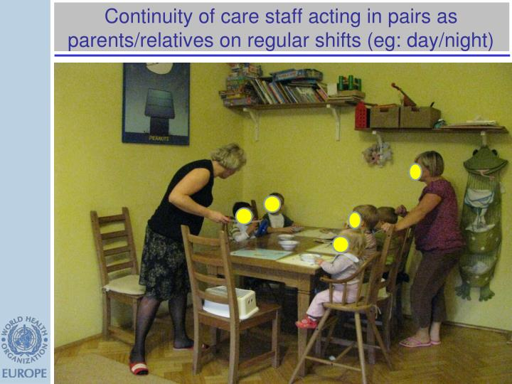 Continuity of care staff acting in pairs as parents/relatives on regular shifts (eg: day/night)