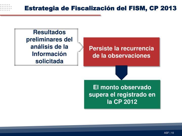 Estrategia de Fiscalización del