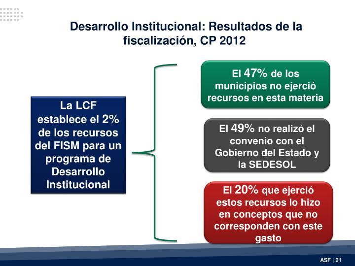 Desarrollo Institucional: Resultados