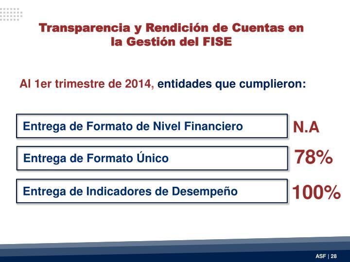 Transparencia y Rendición de Cuentas en la Gestión del FISE