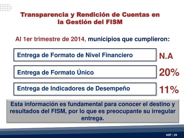 Transparencia y Rendición de Cuentas en la Gestión del FISM