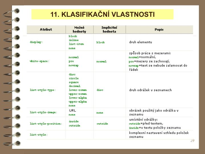 11. KLASIFIKAČNÍ VLASTNOSTI