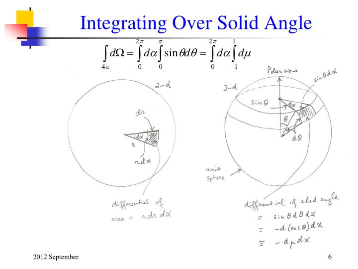 Integrating Over Solid Angle