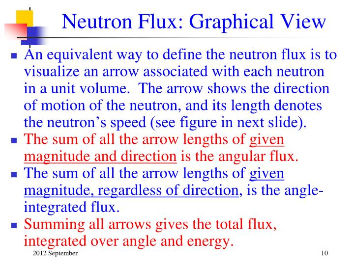 Neutron Flux: Graphical View