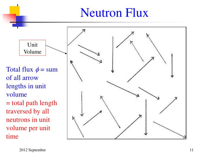 Neutron Flux