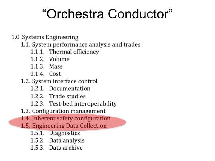 """Orchestra Conductor"""