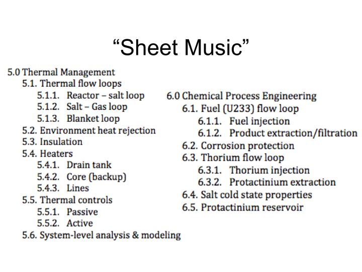 """Sheet Music"""